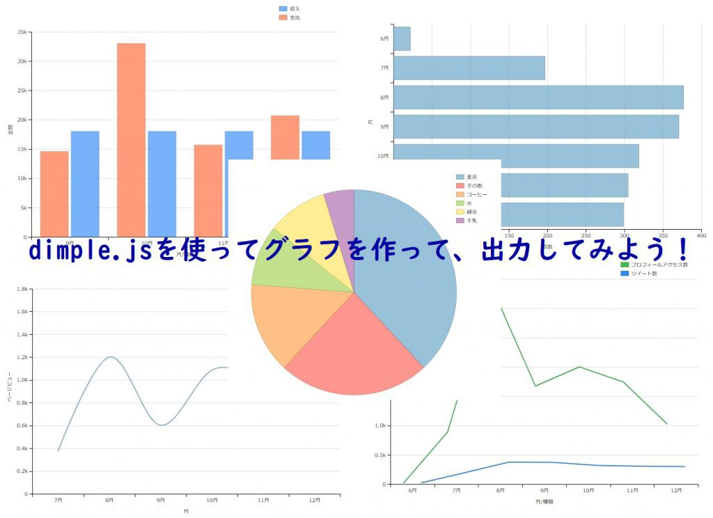 dimple.js(d3.js)を使ってグラフ描画(2019/10/12追記)の画像