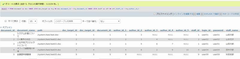 documentテーブル、doc_targetテーブル、staffテーブルを連結(1人分)した結果