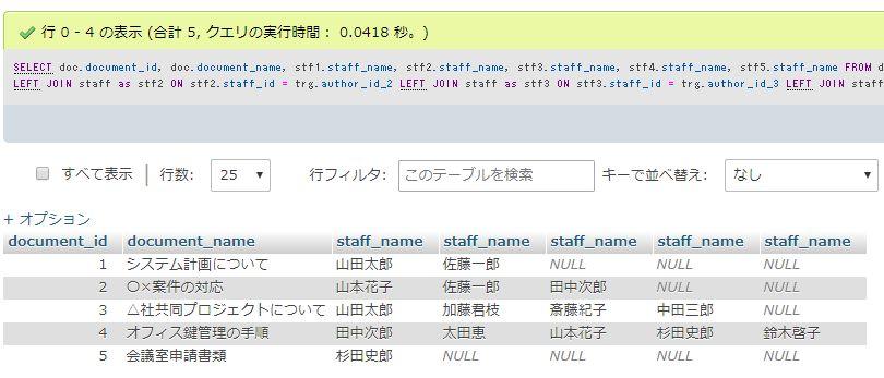 documentテーブル、doc_targetテーブル、staffテーブルを連結(5人分)した結果
